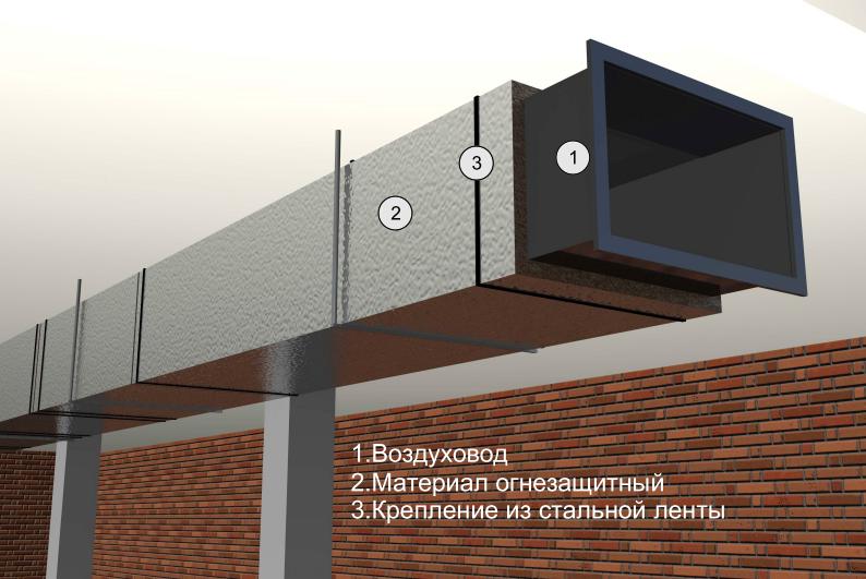 Огнезащита систем вентиляции в Москве